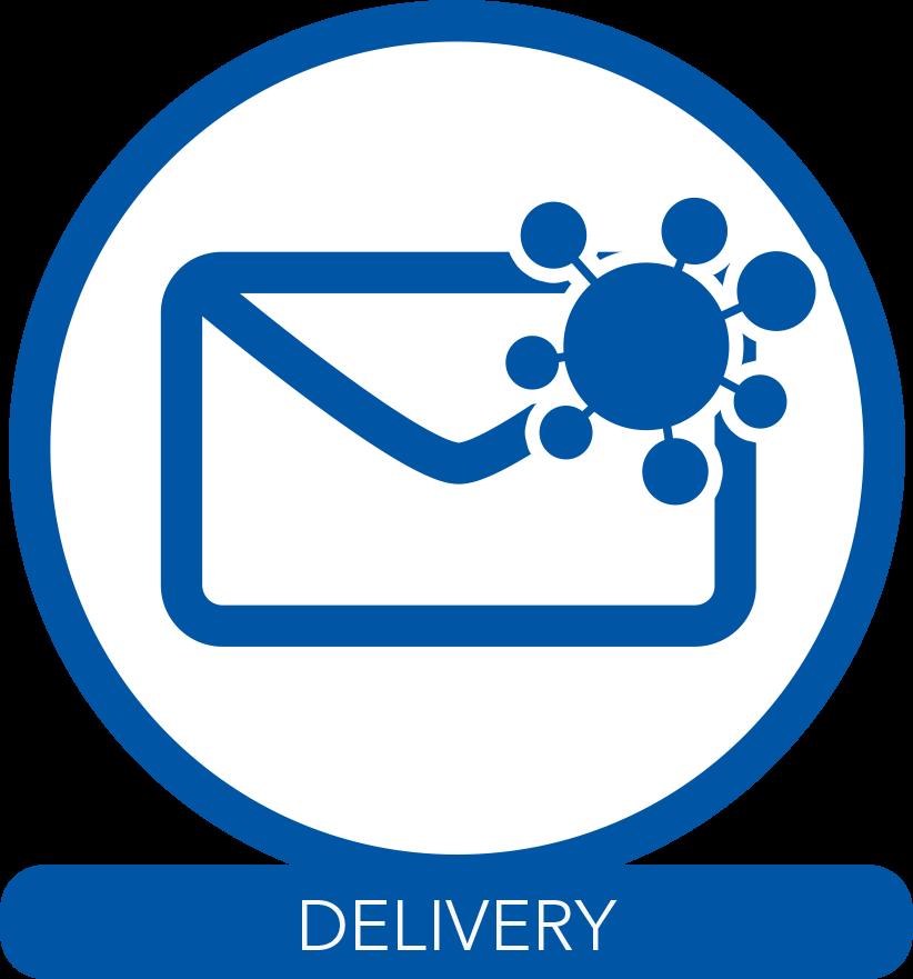 Cyber Kill Chain - Delivery