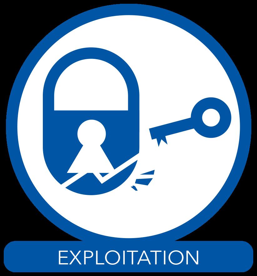 Cyber Kill Chain - Exploitation